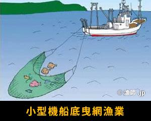小型機船底曳網漁業